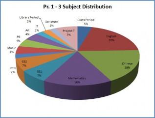 p1-3_subjectdistribution_10jan2020