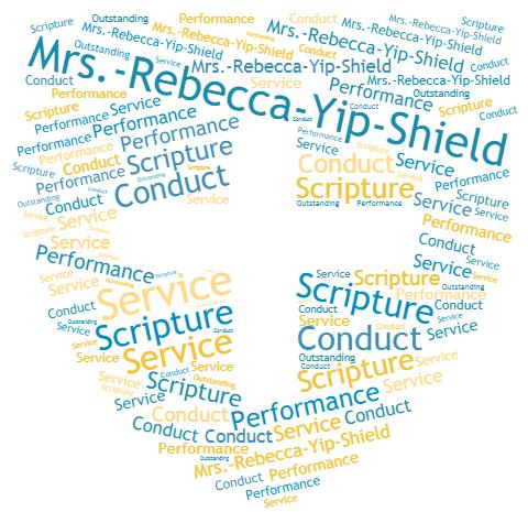 Mrs-Rebecca-Yip-Shield-Scholarship